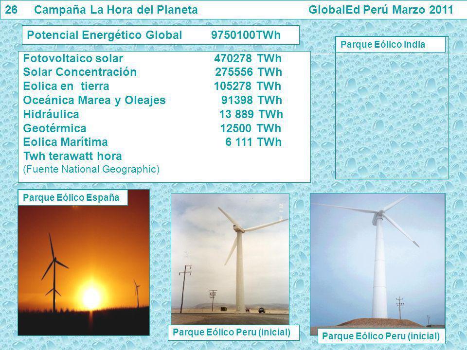 Fotovoltaico solar 470278 TWh Solar Concentración 275556 TWh Eolica en tierra 105278 TWh Oceánica Marea y Oleajes 91398 TWh Hidráulica 13 889 TWh Geot