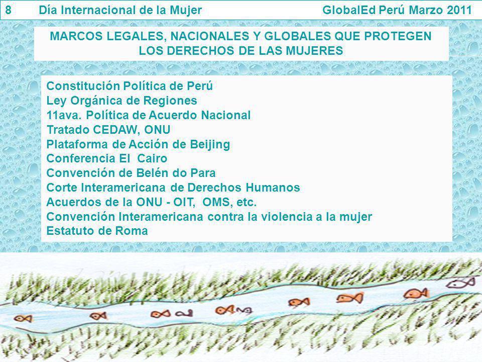 Constitución Política de Perú Ley Orgánica de Regiones 11ava. Política de Acuerdo Nacional Tratado CEDAW, ONU Plataforma de Acción de Beijing Conferen