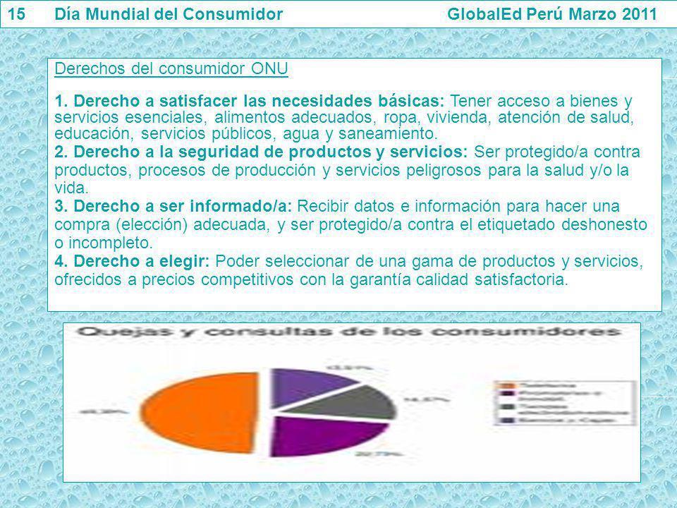 Derechos del consumidor ONU 1. Derecho a satisfacer las necesidades básicas: Tener acceso a bienes y servicios esenciales, alimentos adecuados, ropa,