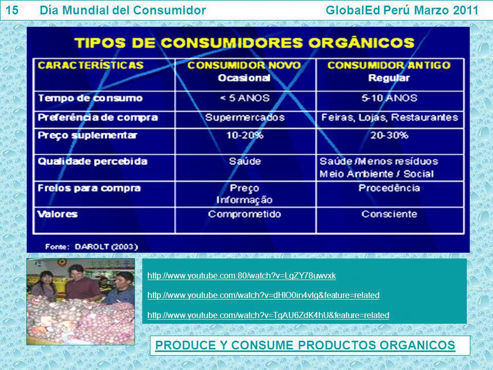 15 Día Mundial del Consumidor GlobalEd Perú Marzo 2011 http://www.youtube.com:80/watch?v=LgZY78uwvxkhttp://www.youtube.com:80/watch?v=LgZY78uwvxk Parte 1 http://www.youtube.com/watch?v=dHIO0in4vtg&feature=relatedhttp://www.youtube.com/watch?v=dHIO0in4vtg&feature=related Parte 2 http://www.youtube.com/watch?v=TgAU6ZdK4hU&feature=relatedhttp://www.youtube.com/watch?v=TgAU6ZdK4hU&feature=related Parte 3 PRODUCE Y CONSUME PRODUCTOS ORGANICOS