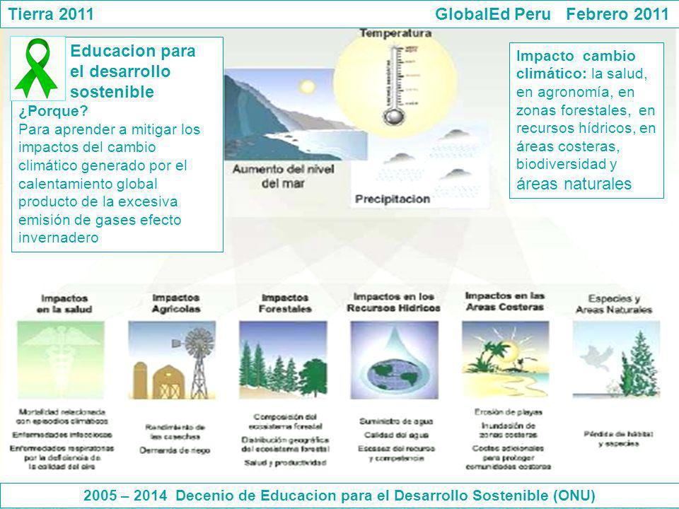 Tierra 2011 GlobalEd Peru Febrero 2011 Educacion para el desarrollo sostenible ¿Porque? Para aprender a mitigar los impactos del cambio climático gene