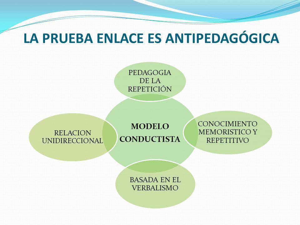 LA PRUEBA ENLACE ES ANTIPEDAGÓGICA MODELO CONDUCTISTA PEDAGOGIA DE LA REPETICIÓN CONOCIMIENTO MEMORISTICO Y REPETITIVO BASADA EN EL VERBALISMO RELACIO