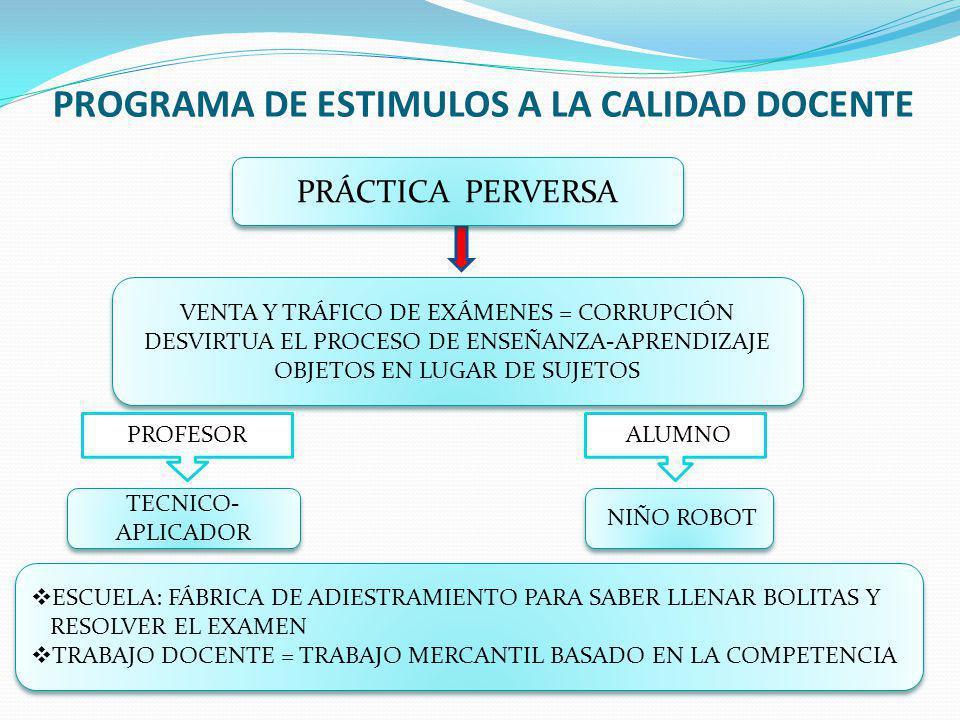 PROGRAMA DE ESTIMULOS A LA CALIDAD DOCENTE PRÁCTICA PERVERSA VENTA Y TRÁFICO DE EXÁMENES = CORRUPCIÓN DESVIRTUA EL PROCESO DE ENSEÑANZA-APRENDIZAJE OB