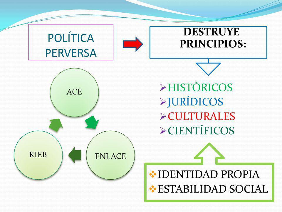 POLÍTICA PERVERSA DESTRUYE PRINCIPIOS: HISTÓRICOS JURÍDICOS CULTURALES CIENTÍFICOS IDENTIDAD PROPIA ESTABILIDAD SOCIAL ACE ENLACE RIEB
