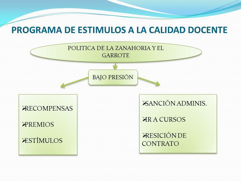 PROGRAMA DE ESTIMULOS A LA CALIDAD DOCENTE POLITICA DE LA ZANAHORIA Y EL GARROTE BAJO PRESIÓN RECOMPENSAS PREMIOS ESTÍMULOS RECOMPENSAS PREMIOS ESTÍMU