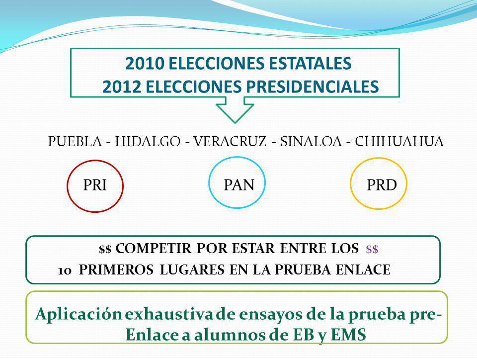 2010 ELECCIONES ESTATALES 2012 ELECCIONES PRESIDENCIALES PUEBLA - HIDALGO - VERACRUZ - SINALOA - CHIHUAHUA PRI PAN PRD $$ COMPETIR POR ESTAR ENTRE LOS