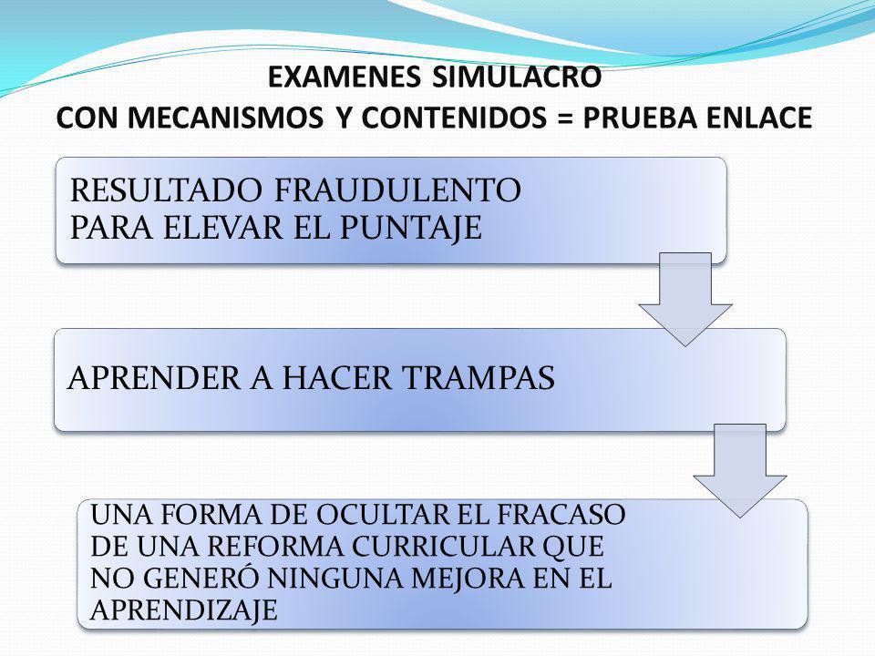 EXAMENES SIMULACRO CON MECANISMOS Y CONTENIDOS = PRUEBA ENLACE RESULTADO FRAUDULENTO PARA ELEVAR EL PUNTAJE APRENDER A HACER TRAMPAS UNA FORMA DE OCUL