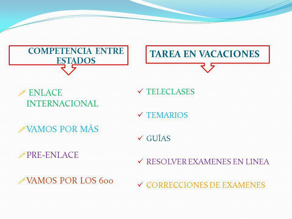 COMPETENCIA ENTRE ESTADOS TAREA EN VACACIONES ENLACE INTERNACIONAL VAMOS POR MÁS PRE-ENLACE VAMOS POR LOS 600 TELECLASES TEMARIOS GUÍAS RESOLVER EXAME