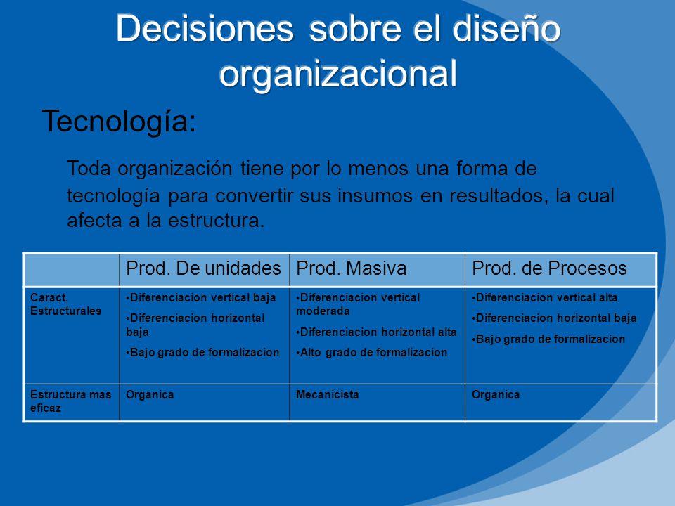 Tecnología: Toda organización tiene por lo menos una forma de tecnología para convertir sus insumos en resultados, la cual afecta a la estructura. Pro