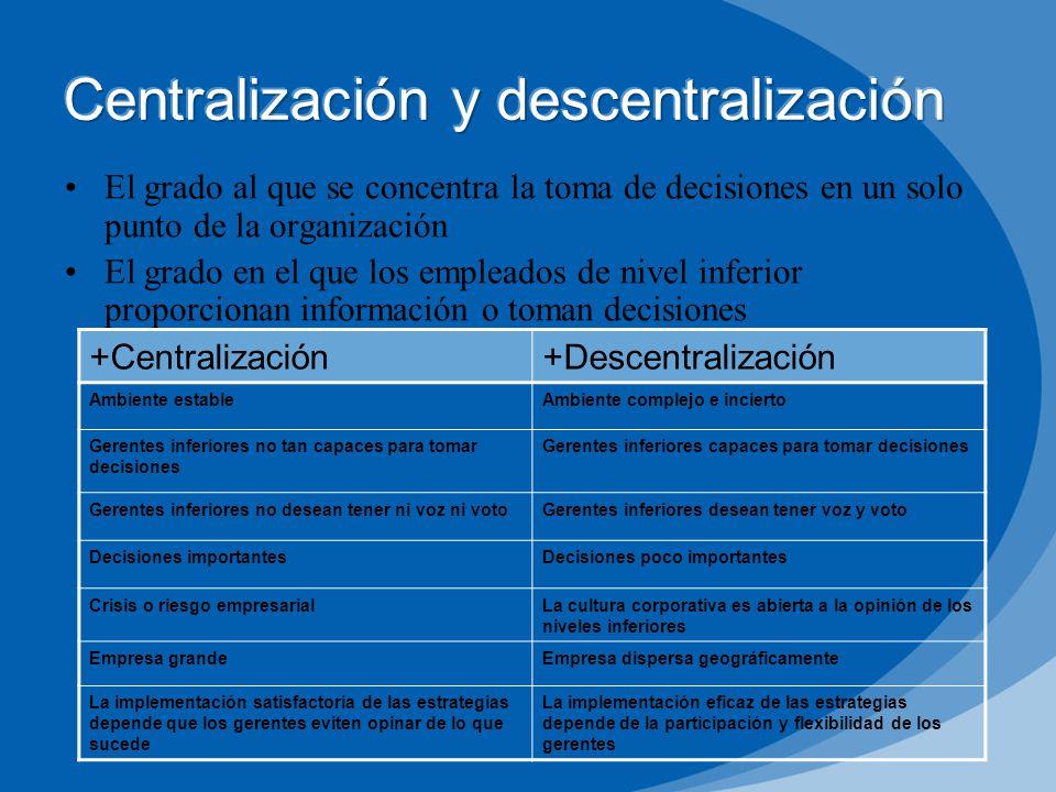 3.Estructura de proyecto Estructura mas avanzada que la de matriz.