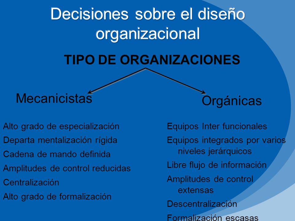 TIPO DE ORGANIZACIONES Mecanicistas Orgánicas Alto grado de especialización Departa mentalización rígida Cadena de mando definida Amplitudes de contro