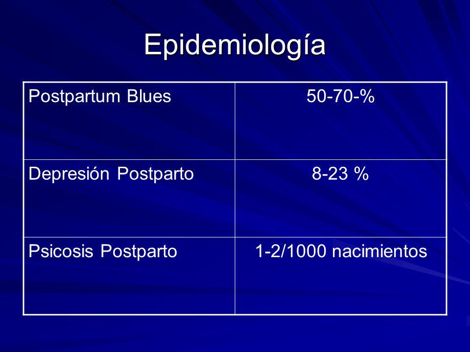 Datos epidemiológicos 20 % de los casos de B Blues evolucionan a DPP.