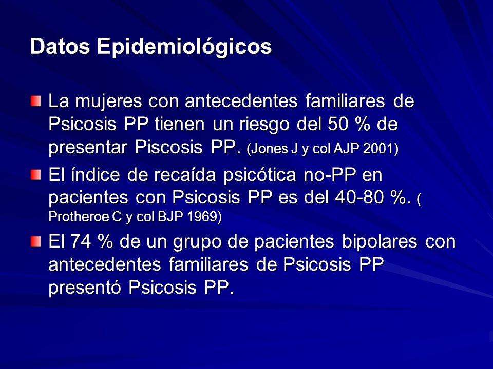 Datos Epidemiológicos La mujeres con antecedentes familiares de Psicosis PP tienen un riesgo del 50 % de presentar Piscosis PP. (Jones J y col AJP 200