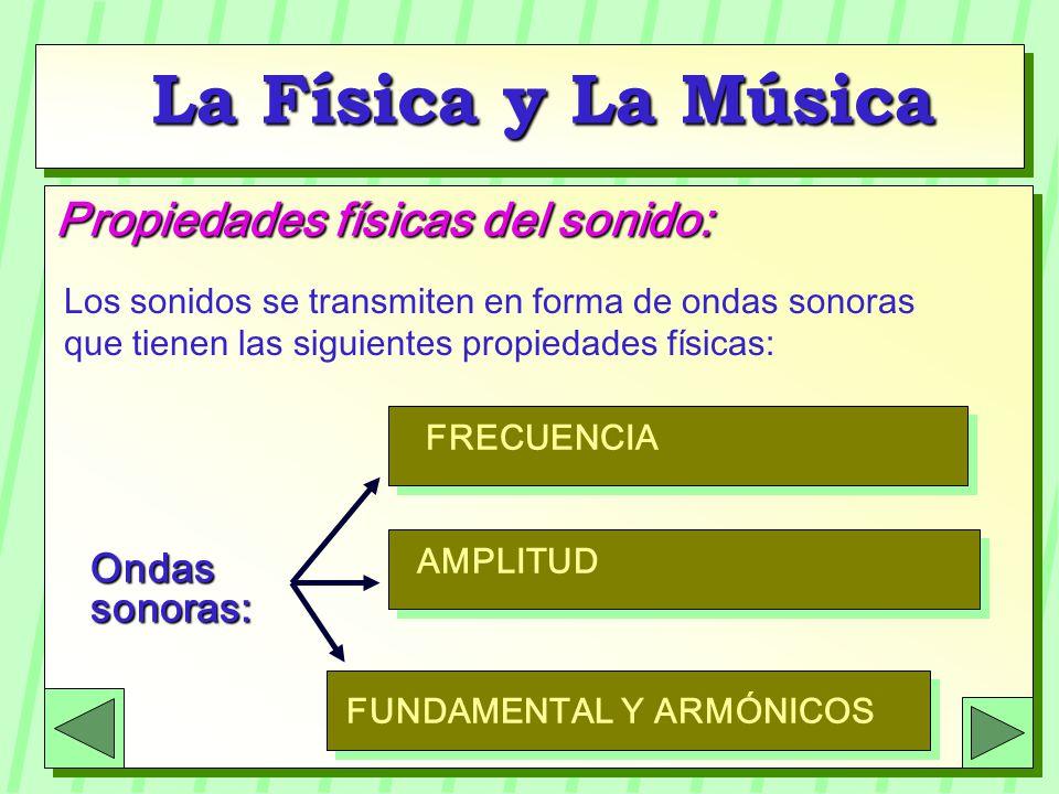 La Física y La Música Propiedades físicas del sonido: Ondas sonoras: FRECUENCIA Los sonidos se transmiten en forma de ondas sonoras que tienen las sig