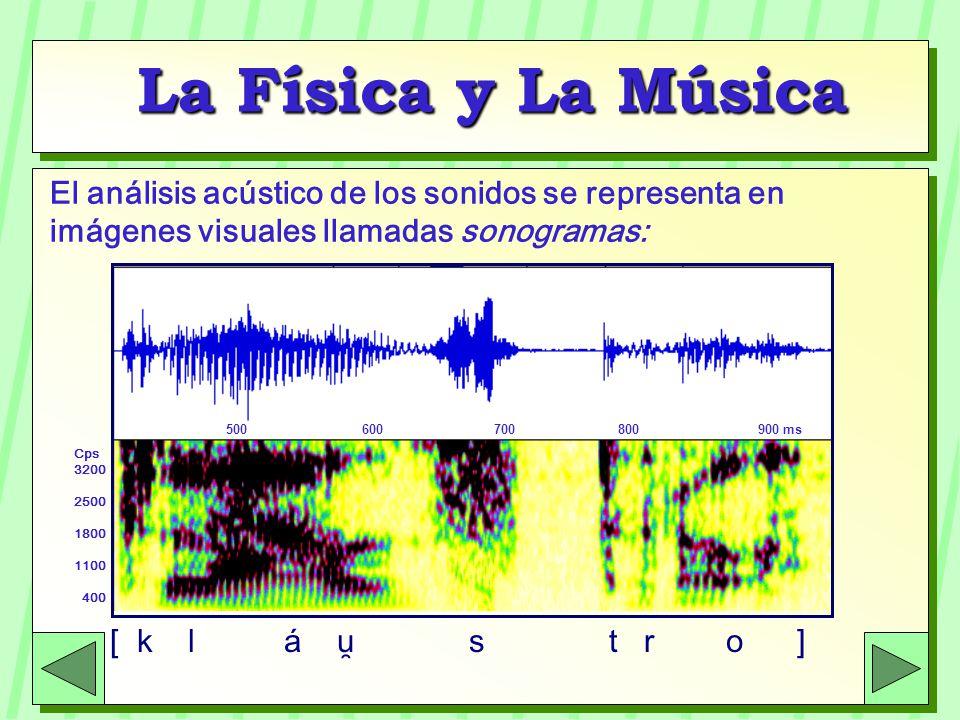 La Física y La Música El análisis acústico de los sonidos se representa en imágenes visuales llamadas sonogramas: [ k l á u̯ s t r o ] 500 600 700 800