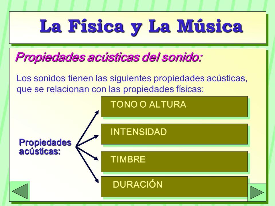 La Física y La Música Propiedades acústicas del sonido: Propiedades acústicas: TONO O ALTURA Los sonidos tienen las siguientes propiedades acústicas,