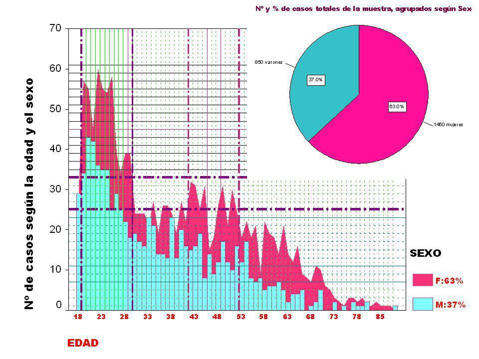 CARÁCTER: Modelos bio-sociales del CARÁCTER: EMOTIVIDADEMOTIVIDAD –EMOTIVO / NO EMOTIVO RESONANCIA AFECTIVARESONANCIA AFECTIVA –PRIMARIO / SECUNDARIO TENDENCIA A LA ACCIÓNTENDENCIA A LA ACCIÓN –ACTIVO / PASIVO EMOTIVO/PRIMARIO/ACTIVO EMOTIVO/PRIMARIO/PASIVO EMOTIVO/SECUNDARIO/ACTIVO EMOTIVO/SECUNDARIO/PASIVO NO EMOTIVO/PRIMARIO/ACTIVO NO EMOTIVO/PRIMARIO/PASIVO NO EMOTIVO/SECUNDARIO/ACTIVO NO EMOTIVO/SECUNDARIO/PASIVO a.