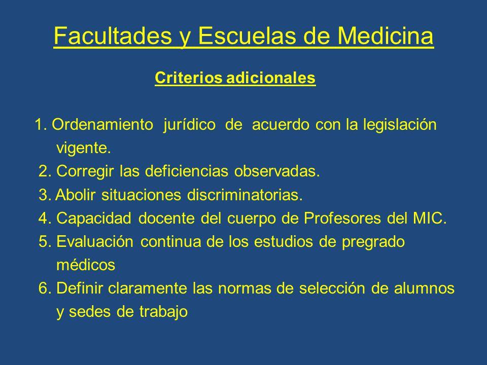 Facultades y Escuelas de Medicina Criterios adicionales 1.