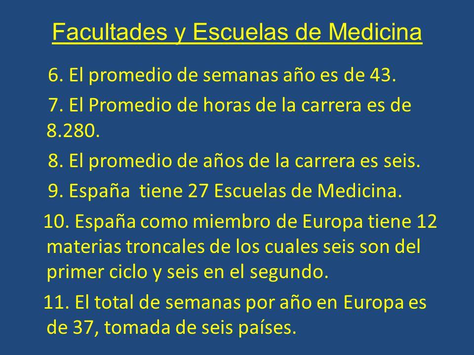 Facultades y Escuelas de Medicina 6. El promedio de semanas año es de 43.