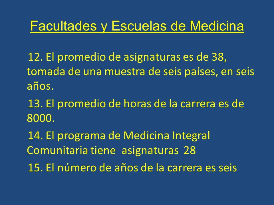 Facultades y Escuelas de Medicina 12.