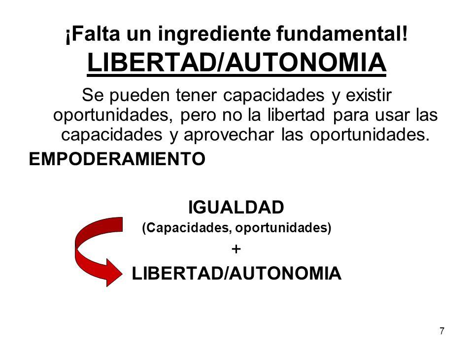 6 Libertad Libertad formal: Constituciones políticas/libertades individuales fundamentales Libertad de (libre de): nadie te impide. La negación del po