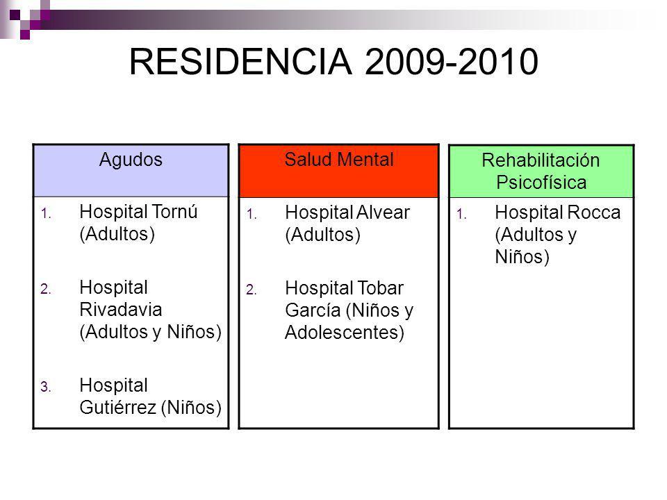 RESIDENCIA 2009-2010 Agudos 1. Hospital Tornú (Adultos) 2. Hospital Rivadavia (Adultos y Niños) 3. Hospital Gutiérrez (Niños) Salud Mental 1. Hospital