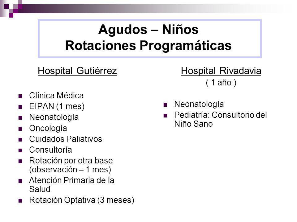 Agudos – Niños Rotaciones Programáticas Hospital Gutiérrez Clínica Médica EIPAN (1 mes) Neonatología Oncología Cuidados Paliativos Consultoría Rotació