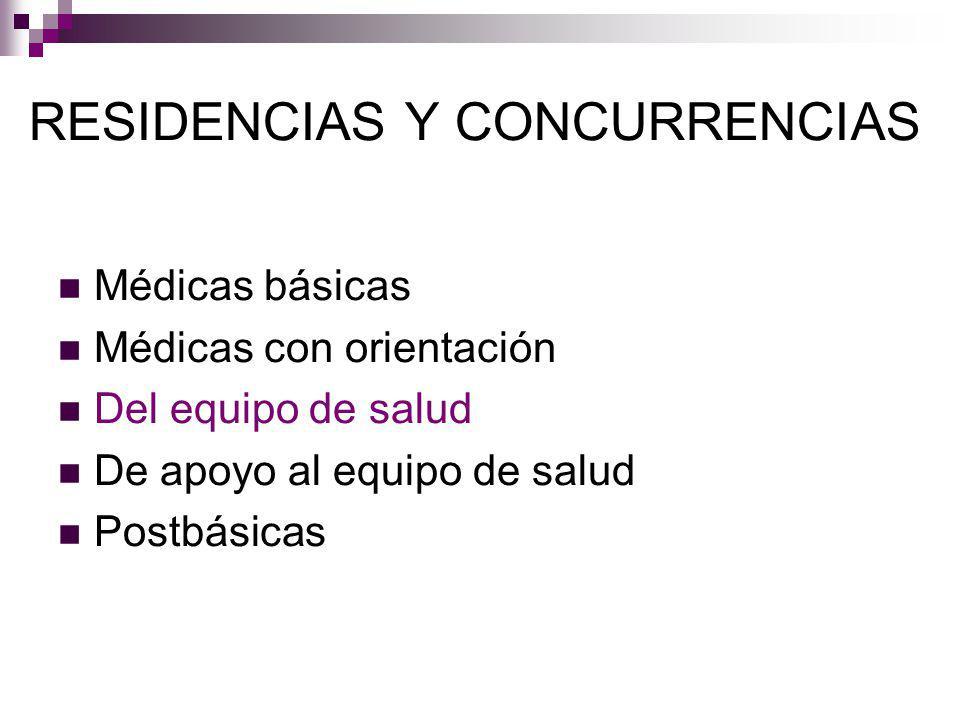 RESIDENCIAS Y CONCURRENCIAS Médicas básicas Médicas con orientación Del equipo de salud De apoyo al equipo de salud Postbásicas