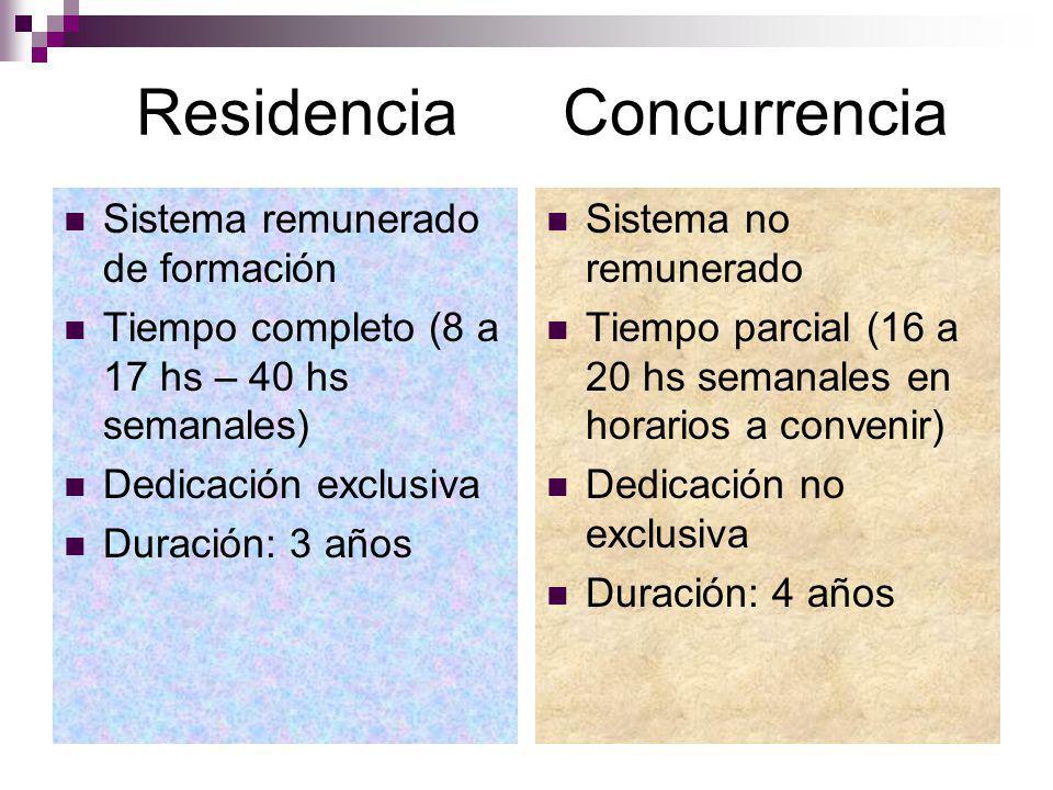 Residencia Concurrencia Sistema remunerado de formación Tiempo completo (8 a 17 hs – 40 hs semanales) Dedicación exclusiva Duración: 3 años Sistema no