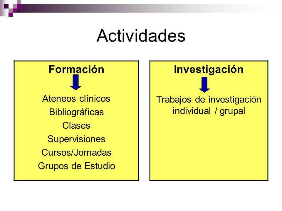 Actividades Formación Ateneos clínicos Bibliográficas Clases Supervisiones Cursos/Jornadas Grupos de Estudio Investigación Trabajos de investigación individual / grupal