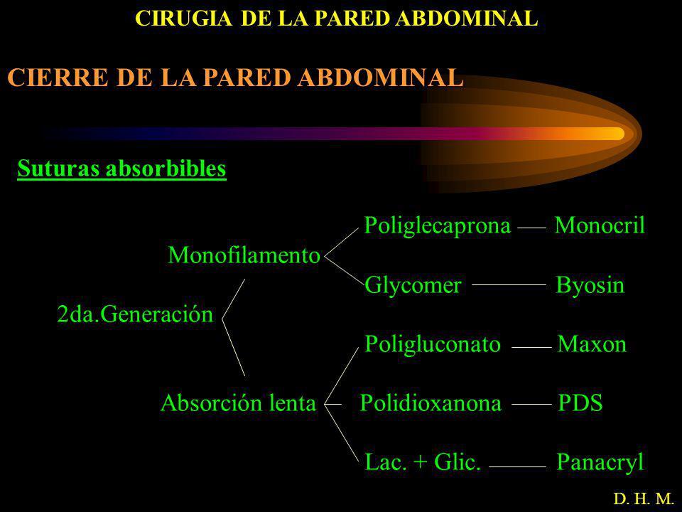 CIRUGIA DE LA PARED ABDOMINAL D. H. M. CIERRE DE LA PARED ABDOMINAL Suturas absorbibles Poliglecaprona Monocril Monofilamento Glycomer Byosin 2da.Gene