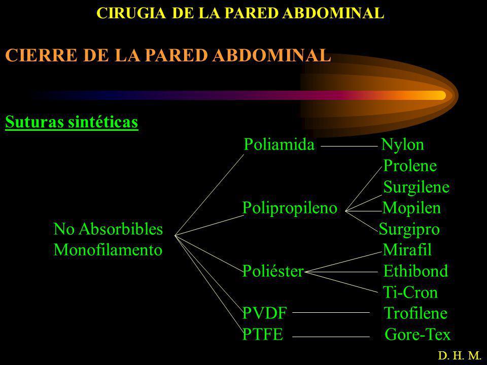 CIRUGIA DE LA PARED ABDOMINAL D. H. M. CIERRE DE LA PARED ABDOMINAL Suturas sintéticas Poliamida Nylon Prolene Surgilene Polipropileno Mopilen No Abso