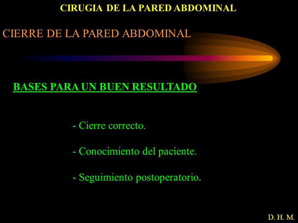 CIRUGIA DE LA PARED ABDOMINAL D. H. M. CIERRE DE LA PARED ABDOMINAL BASES PARA UN BUEN RESULTADO - Cierre correcto. - Conocimiento del paciente. - Seg