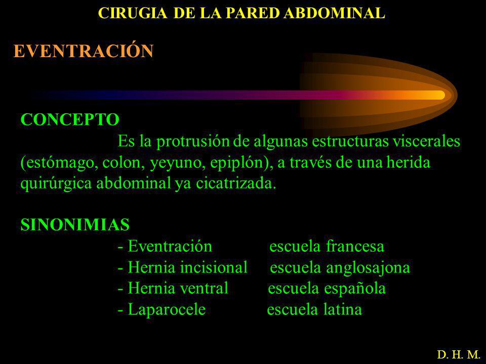 CIRUGIA DE LA PARED ABDOMINAL D. H. M. EVENTRACIÓN CONCEPTO Es la protrusión de algunas estructuras viscerales (estómago, colon, yeyuno, epiplón), a t