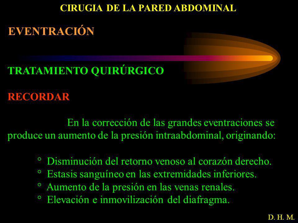 CIRUGIA DE LA PARED ABDOMINAL D. H. M. EVENTRACIÓN TRATAMIENTO QUIRÚRGICO RECORDAR En la corrección de las grandes eventraciones se produce un aumento