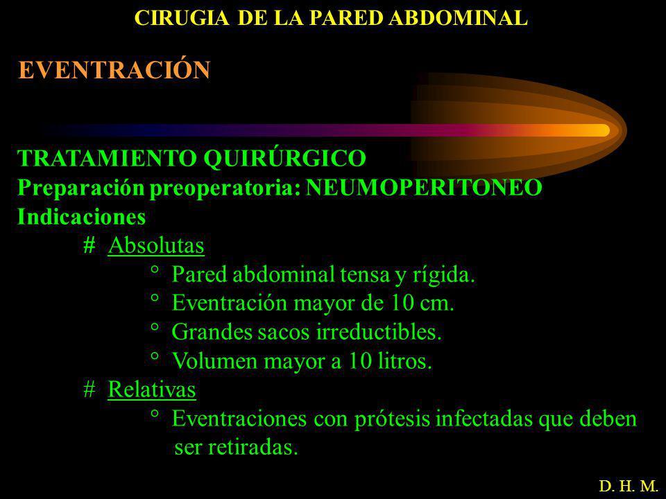 CIRUGIA DE LA PARED ABDOMINAL D. H. M. EVENTRACIÓN TRATAMIENTO QUIRÚRGICO Preparación preoperatoria: NEUMOPERITONEO Indicaciones # Absolutas ° Pared a