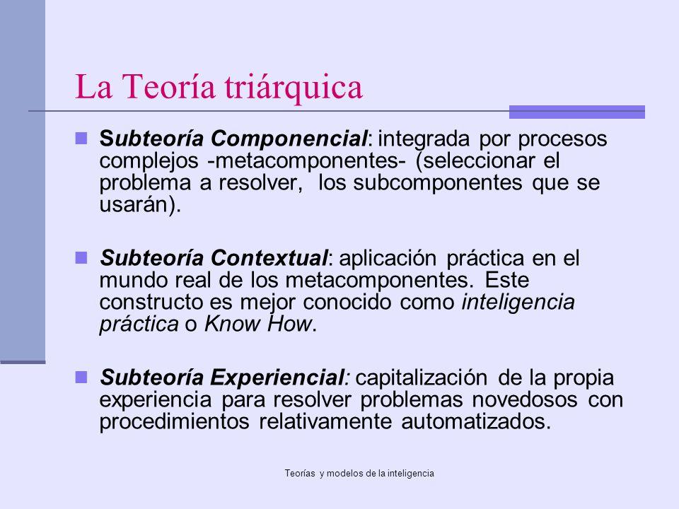 Teorías y modelos de la inteligencia La Teoría triárquica Subteoría Componencial: integrada por procesos complejos -metacomponentes- (seleccionar el p