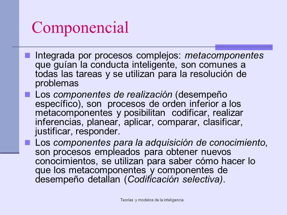 Teorías y modelos de la inteligencia Componencial Integrada por procesos complejos: metacomponentes que guían la conducta inteligente, son comunes a t