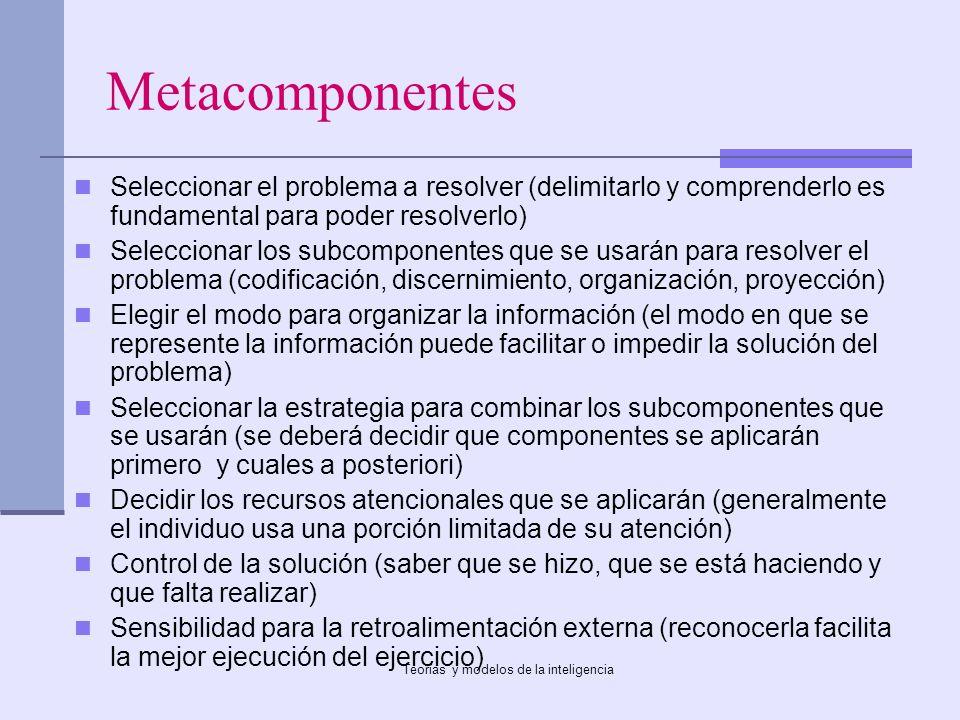 Teorías y modelos de la inteligencia Metacomponentes Seleccionar el problema a resolver (delimitarlo y comprenderlo es fundamental para poder resolver