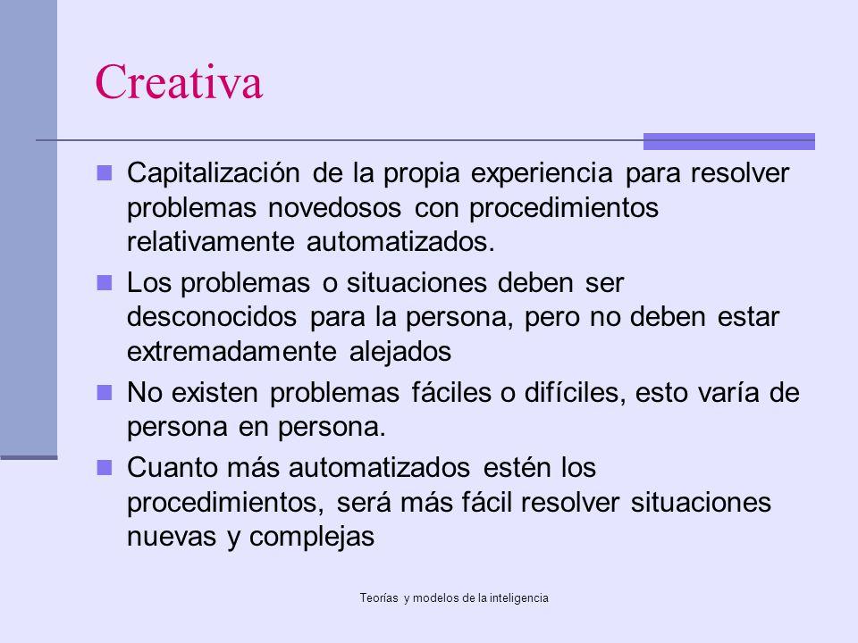 Teorías y modelos de la inteligencia Creativa Capitalización de la propia experiencia para resolver problemas novedosos con procedimientos relativamen