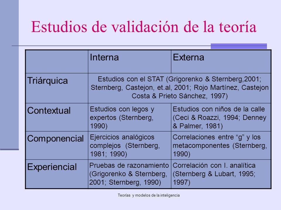 Teorías y modelos de la inteligencia Estudios de validación de la teoría InternaExterna Triárquica Estudios con el STAT (Grigorenko & Sternberg,2001;