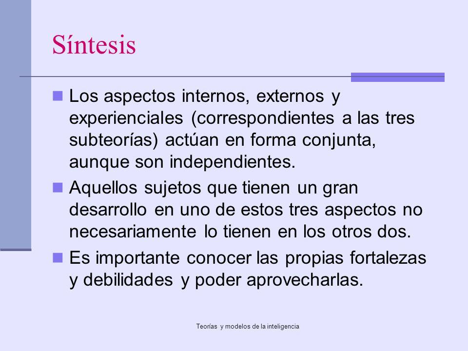Teorías y modelos de la inteligencia Síntesis Los aspectos internos, externos y experienciales (correspondientes a las tres subteorías) actúan en form