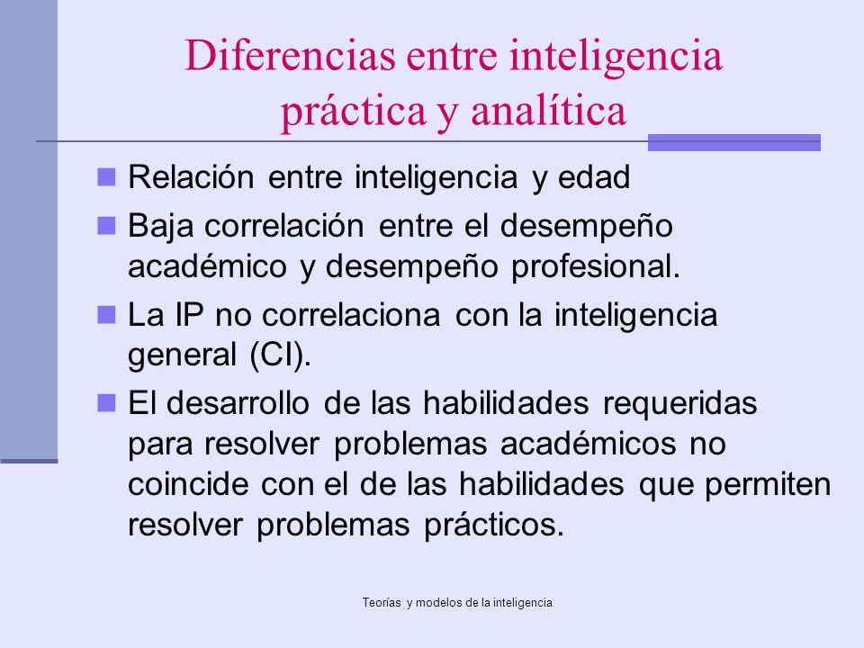 Teorías y modelos de la inteligencia Diferencias entre inteligencia práctica y analítica Relación entre inteligencia y edad Baja correlación entre el