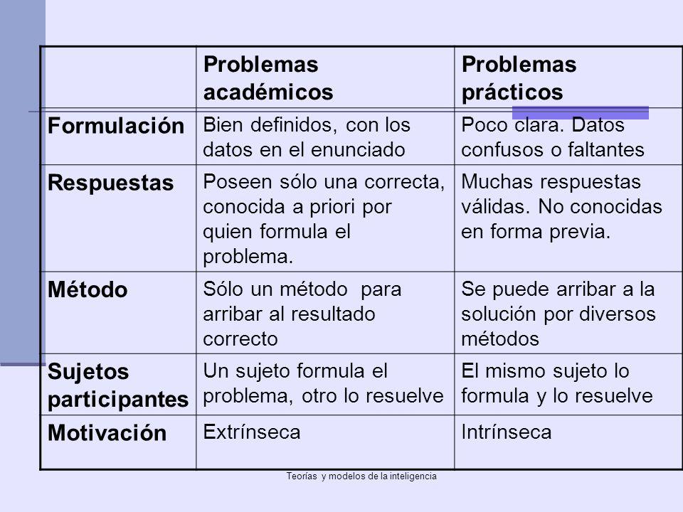 Teorías y modelos de la inteligencia Problemas académicos Problemas prácticos Formulación Bien definidos, con los datos en el enunciado Poco clara. Da