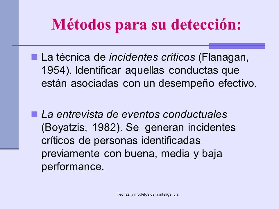 Teorías y modelos de la inteligencia Métodos para su detección: La técnica de incidentes críticos (Flanagan, 1954). Identificar aquellas conductas que