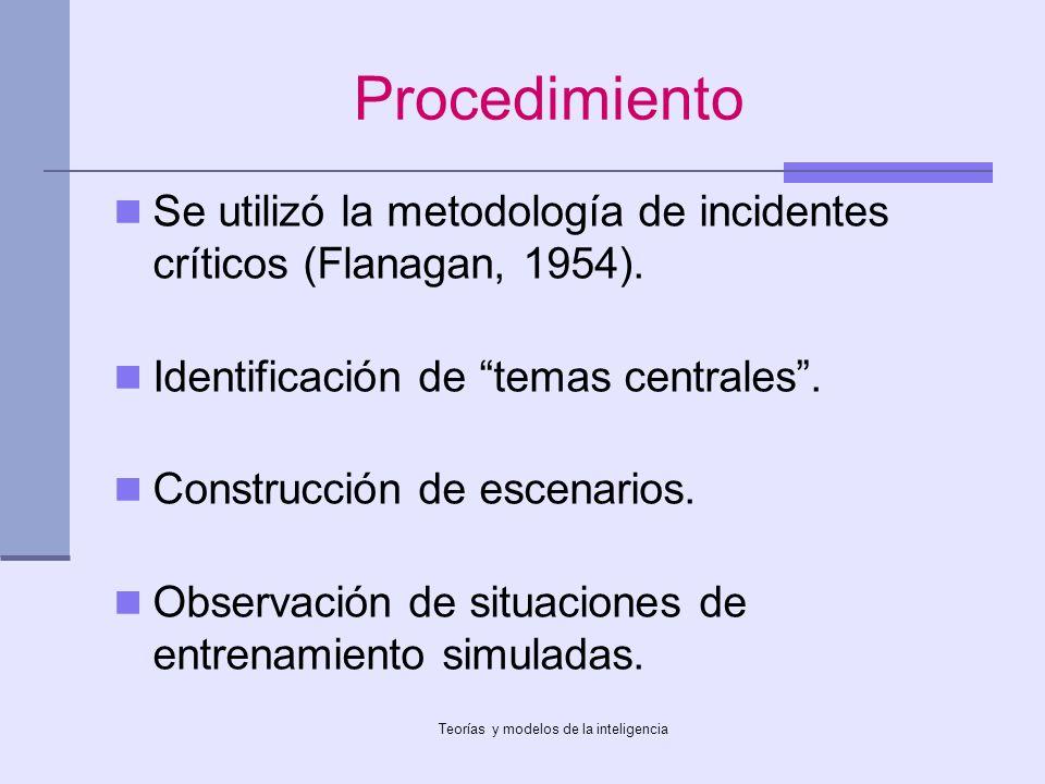 Teorías y modelos de la inteligencia Procedimiento Se utilizó la metodología de incidentes críticos (Flanagan, 1954). Identificación de temas centrale
