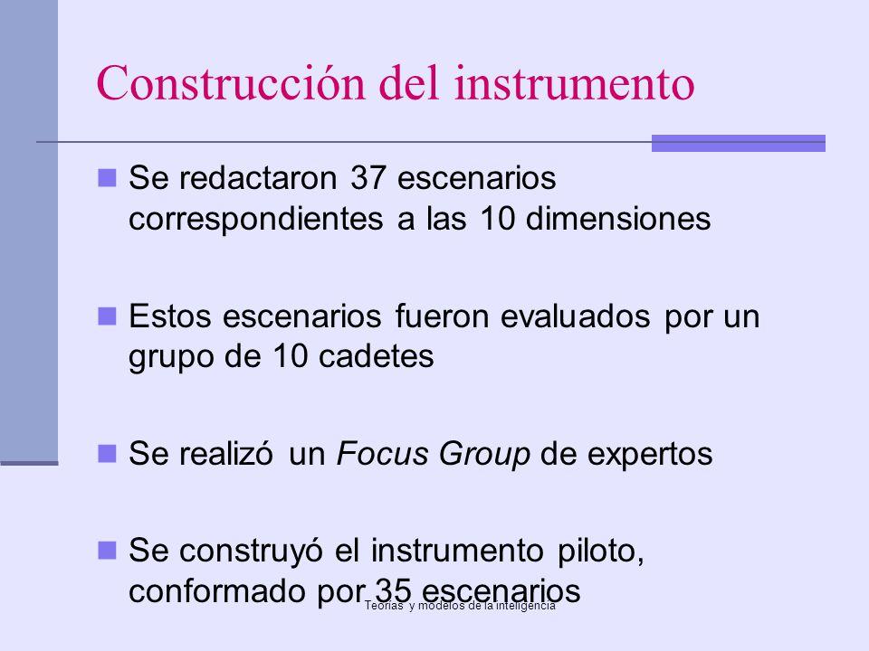 Teorías y modelos de la inteligencia Construcción del instrumento Se redactaron 37 escenarios correspondientes a las 10 dimensiones Estos escenarios f