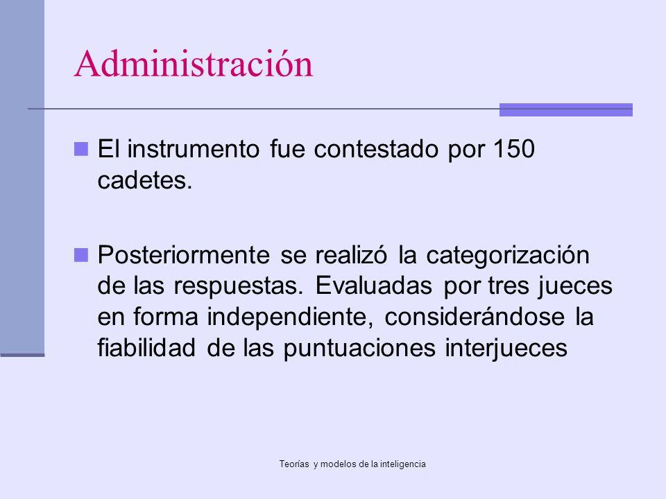 Teorías y modelos de la inteligencia Administración El instrumento fue contestado por 150 cadetes. Posteriormente se realizó la categorización de las