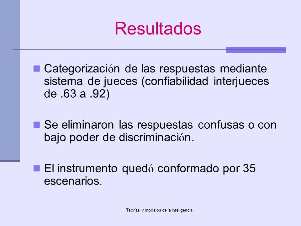 Teorías y modelos de la inteligencia Resultados Categorizaci ó n de las respuestas mediante sistema de jueces (confiabilidad interjueces de.63 a.92) S
