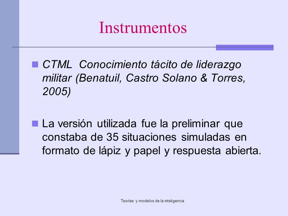 Teorías y modelos de la inteligencia Instrumentos CTML Conocimiento tácito de liderazgo militar (Benatuil, Castro Solano & Torres, 2005) La versión ut